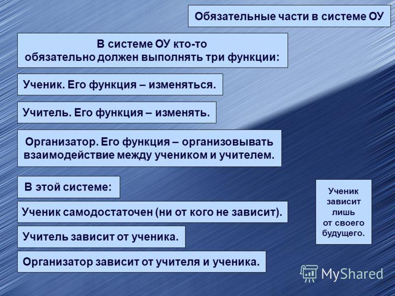 В системе ОУ кто-то обязательно должен выполнять три функции: Ученик. Его функция – изменяться. Учитель. Его функция – изменять. Организатор. Его функция – организовывать взаимодействие между учеником и учителем. В этой системе: Ученик самодостаточен