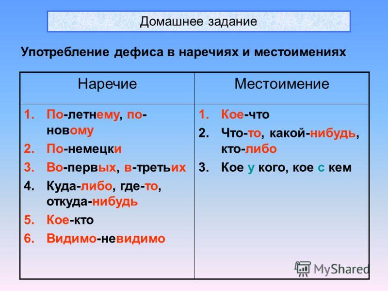 Схема таблица русский язык части речи фото 801
