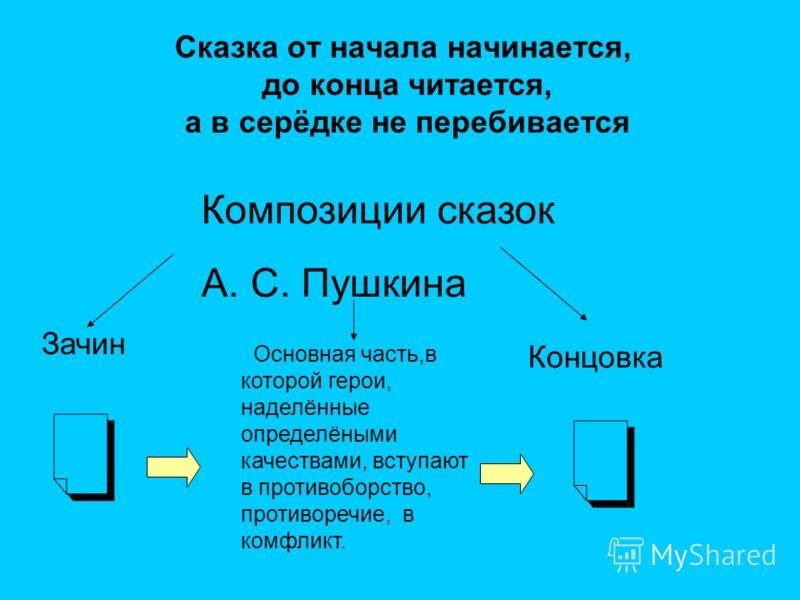 Сказка от начала начинается, до конца читается, а в серёдке не перебивается Композиции сказок А. С. Пушкина Зачин Основная часть,в которой герои, наделённые определёными качествами, вступают в противоборство, противоречие, в комфликт. Концовка