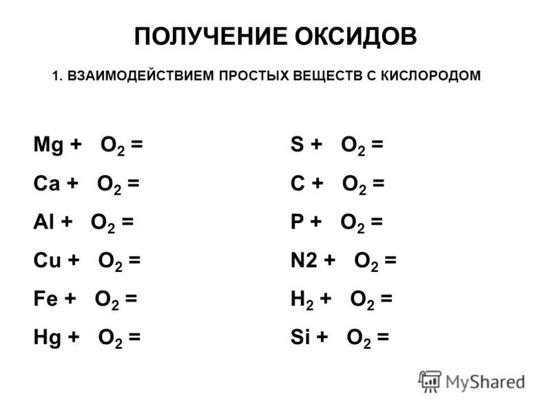 ПОЛУЧЕНИЕ ОКСИДОВ 1. ВЗАИМОДЕЙСТВИЕМ ПРОСТЫХ ВЕЩЕСТВ С КИСЛОРОДОМ Mg + O 2 = Ca + O 2 = Al + O 2 = Cu + O 2 = Fe + O 2 = Hg + O 2 = S + O 2 = C + O 2 = P + O 2 = N2 + O 2 = H 2 + O 2 = Si + O 2 =