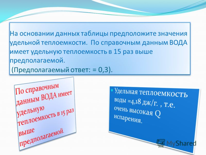 На основании данных таблицы предположите значения удельной теплоемкости. По справочным данным ВОДА имеет удельную теплоемкость в 15 раз выше предполагаемой. (Предполагаемый ответ: = 0,3).