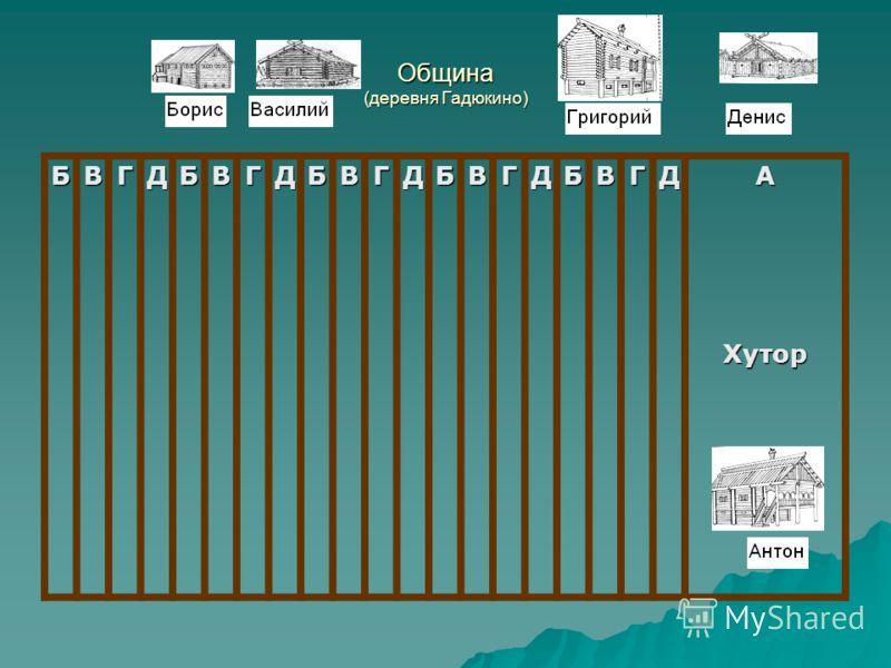 Община (деревня Гадюкино) БВГДБВГДБВГДБВГДБВГДАХутор