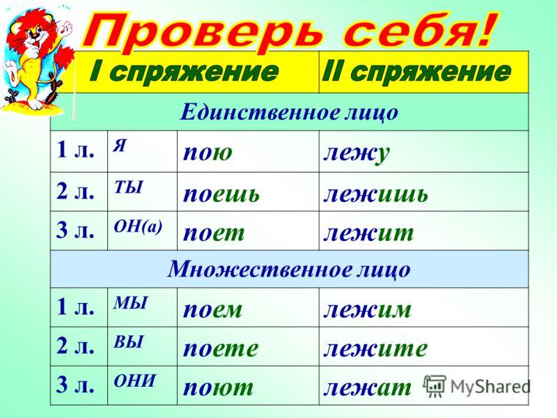 Заполните таблицу. Сделайте вывод. Единственное лицо 1 л. Я поюлежу 2 л. ТЫ 3 л. ОН(а) Множественное лицо 1 л. МЫ 2 л. ВЫ 3 л. ОНИ