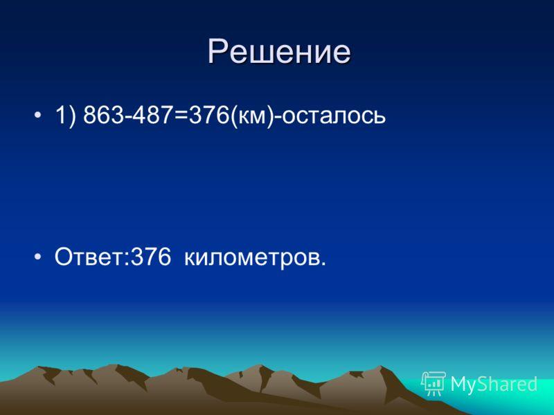 Решение 1) 863-487=376(км)-осталось Ответ:376 километров.