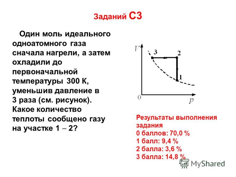 Заданий С3 Один моль идеального одноатомного газа сначала нагрели, а затем охладили до первоначальной температуры 300 К, уменьшив давление в 3 раза (см. рисунок). Какое количество теплоты сообщено газу на участке 1 2? Результаты выполнения задания 0