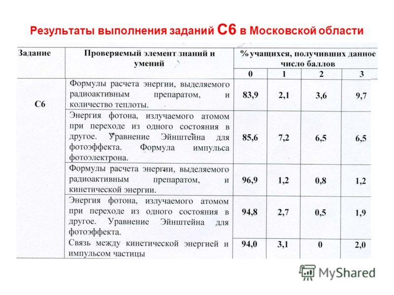 Результаты выполнения заданий С6 в Московской области