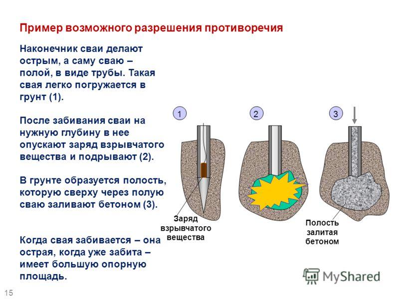 15 Пример возможного разрешения противоречия Наконечник сваи делают острым, а саму сваю – полой, в виде трубы. Такая свая легко погружается в грунт (1). После забивания сваи на нужную глубину в нее опускают заряд взрывчатого вещества и подрывают (2).