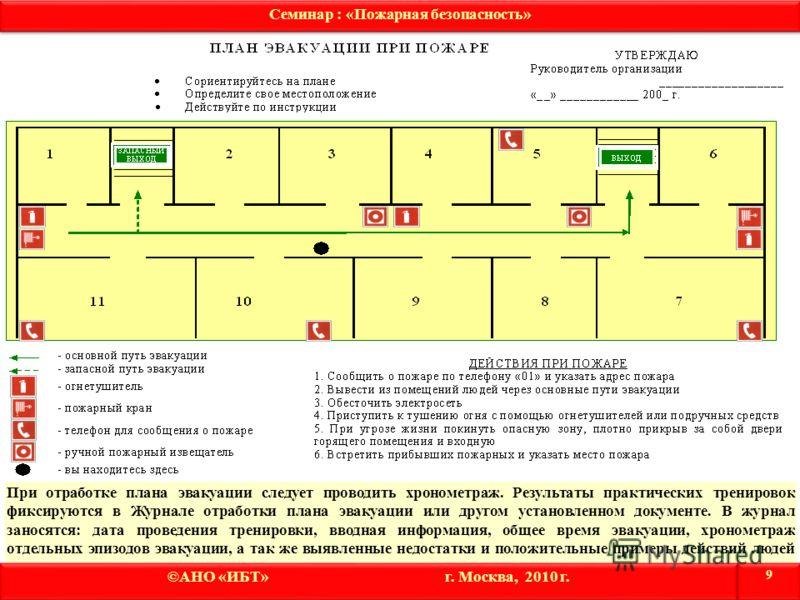 При отработке плана эвакуации следует проводить хронометраж. Результаты практических тренировок фиксируются в Журнале отработки плана эвакуации или другом установленном документе. В журнал заносятся: дата проведения тренировки, вводная информация, об