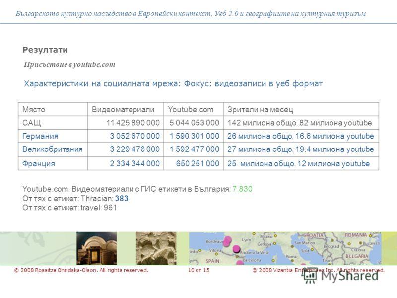Присъствие в youtube.com Българското културно наследство в Европейски контекст, Уеб 2.0 и географиите на културния туризъм © 2008 Vizantia Enterprises Inc. All rights reserved.© 2008 Rossitza Ohridska-Olson. All rights reserved. Резултати 10 от 15 Ха