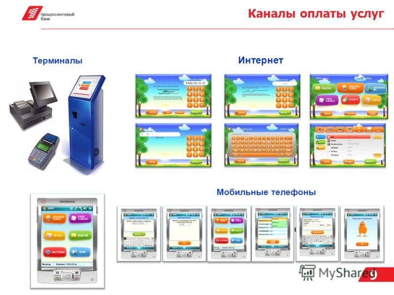 9 Каналы оплаты услуг Enter pin-code Мобильные телефоны Терминалы Интернет