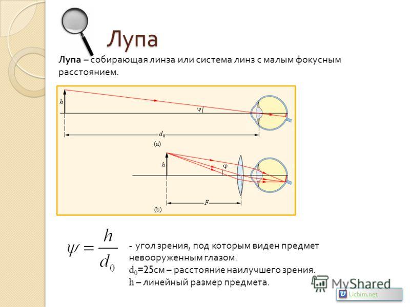 Лупа Лупа – собирающая линза или система линз с малым фокусным расстоянием. - угол зрения, под которым виден предмет невооруженным глазом. d 0 =25 см – расстояние наилучшего зрения. h – линейный размер предмета. Uchim.net