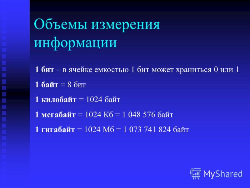 Объемы измерения информации 1 бит – в ячейке емкостью 1 бит может храниться 0 или 1 1 байт = 8 бит 1 килобайт = 1024 байт 1 мегабайт = 1024 Кб = 1 048 576 байт 1 гигабайт = 1024 Мб = 1 073 741 824 байт