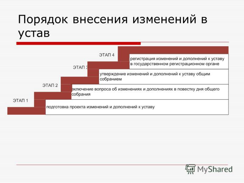 Порядок внесения изменений в устав