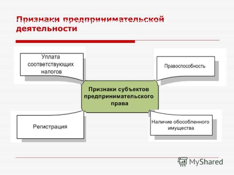 Признаки предпринимательской деятельности Признаки субъектов предпринимательского права