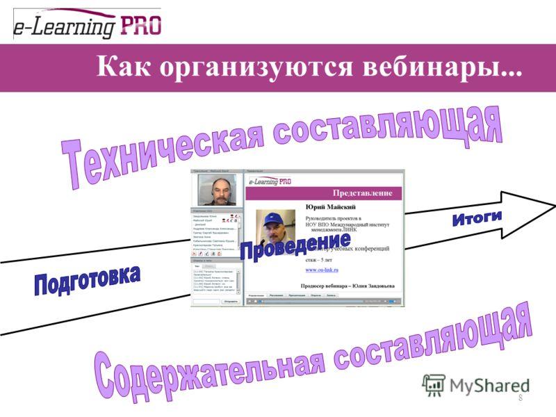 8 Как организуются вебинары...