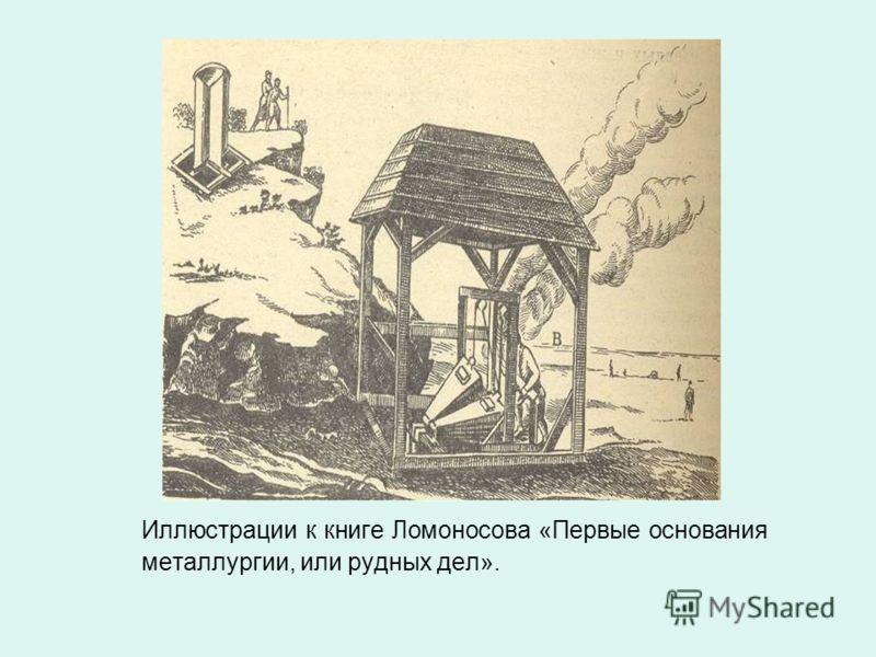 Иллюстрации к книге Ломоносова «Первые основания металлургии, или рудных дел».