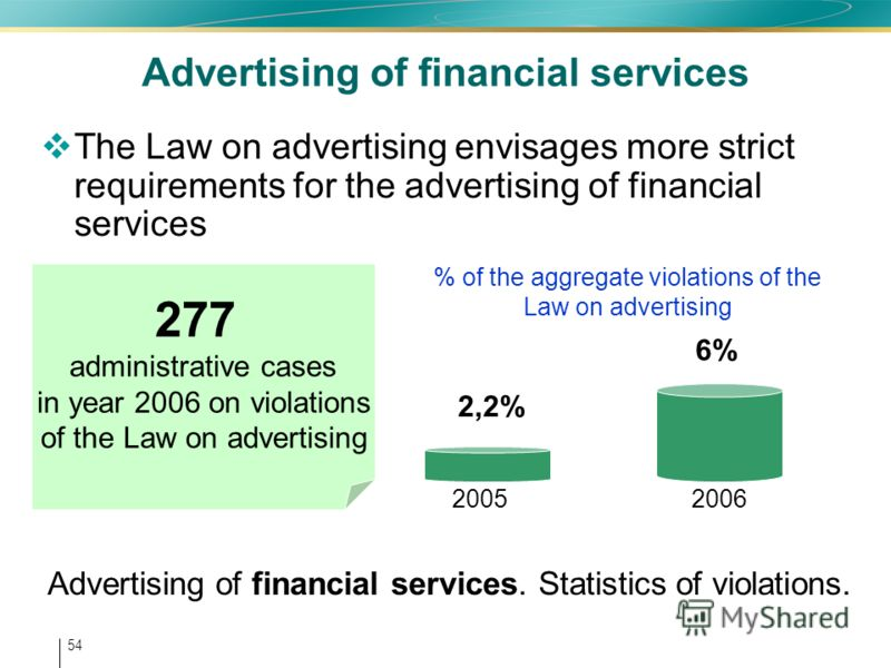 54 Advertising of financial services The Law on advertising envisages more strict requirements for the advertising of financial services Advertising of financial services. Statistics of violations. 277 administrative cases in year 2006 on violations