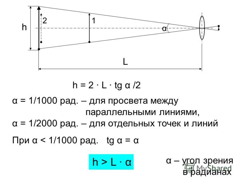 h = 2 · L · tg α /2 L h α 12 α = 1/1000 рад. – для просвета между параллельными линиями, α = 1/2000 рад. – для отдельных точек и линий При α < 1/1000 рад. tg α = α h > L · α α – угол зрения в радианах