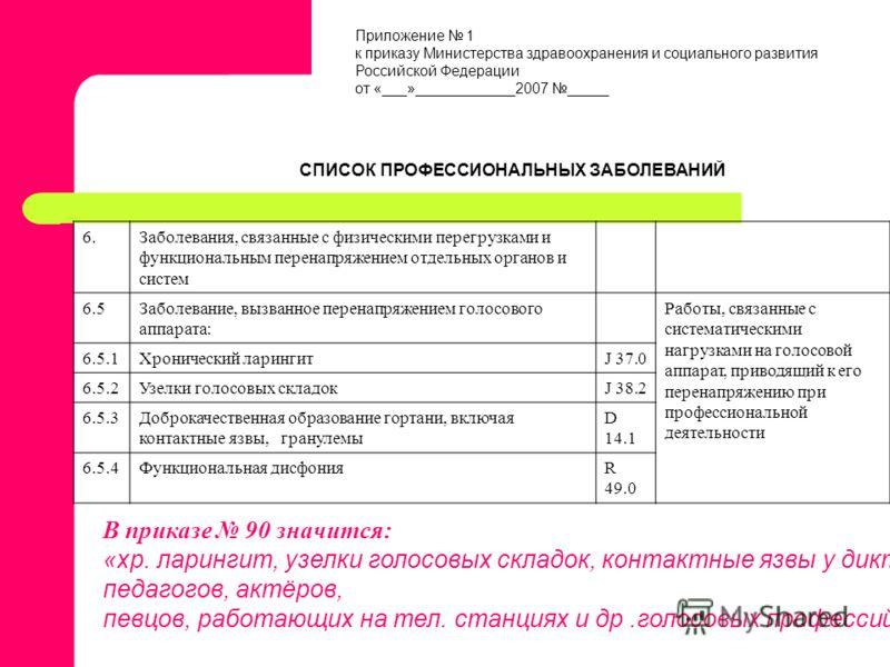 Приложение 1 к приказу Министерства здравоохранения и социального развития Российской Федерации от «___»____________2007 _____ СПИСОК ПРОФЕССИОНАЛЬНЫХ ЗАБОЛЕВАНИЙ В приказе 90 значится: «хр. ларингит, узелки голосовых складок, контактные язвы у дикто
