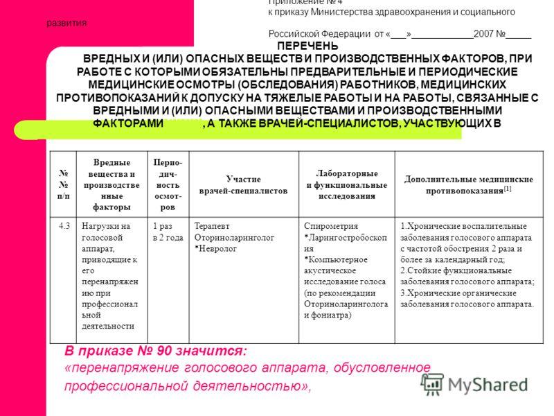 Приложение 4 к приказу Министерства здравоохранения и социального развития Российской Федерации от «___»____________2007 _____ ПЕРЕЧЕНЬ ВРЕДНЫХ И (ИЛИ) ОПАСНЫХ ВЕЩЕСТВ И ПРОИЗВОДСТВЕННЫХ ФАКТОРОВ, ПРИ РАБОТЕ С КОТОРЫМИ ОБЯЗАТЕЛЬНЫ ПРЕДВАРИТЕЛЬНЫЕ И П