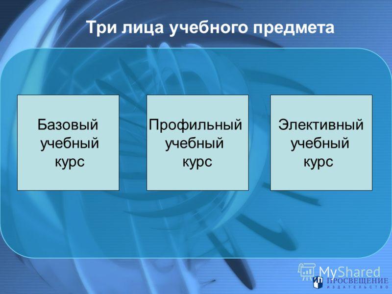 Три лица учебного предмета Базовый учебный курс Профильный учебный курс Элективный учебный курс