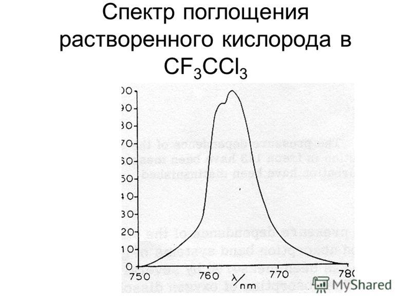 Спектр поглощения растворенного кислорода в CF 3 CCl 3