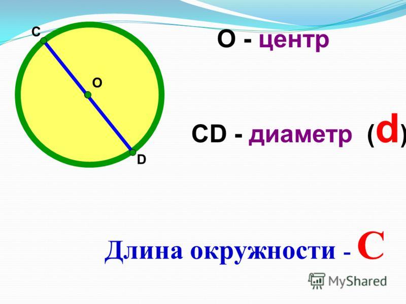 О С D О - центр СD - диаметр ( d ) Длина окружности - С