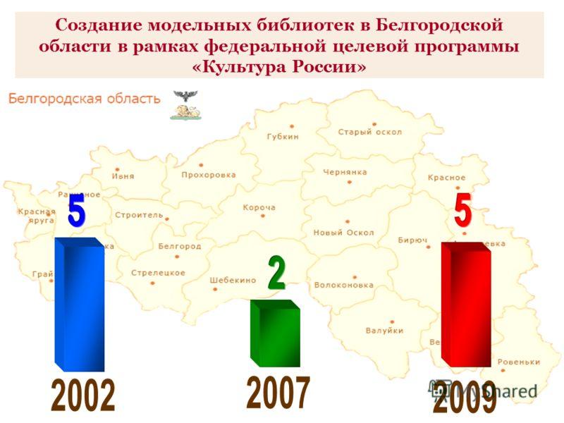 Создание модельных библиотек в Белгородской области в рамках федеральной целевой программы «Культура России»