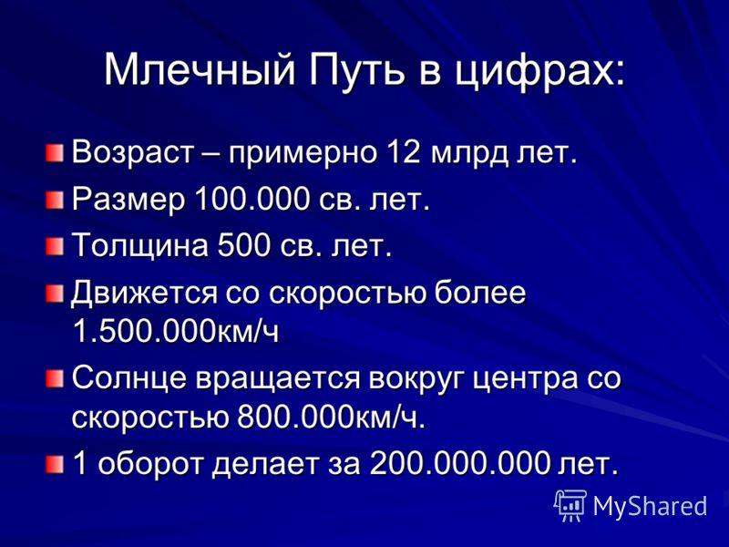 Млечный Путь в цифрах: Возраст – примерно 12 млрд лет. Размер 100.000 св. лет. Толщина 500 св. лет. Движется со скоростью более 1.500.000км/ч Солнце вращается вокруг центра со скоростью 800.000км/ч. 1 оборот делает за 200.000.000 лет.