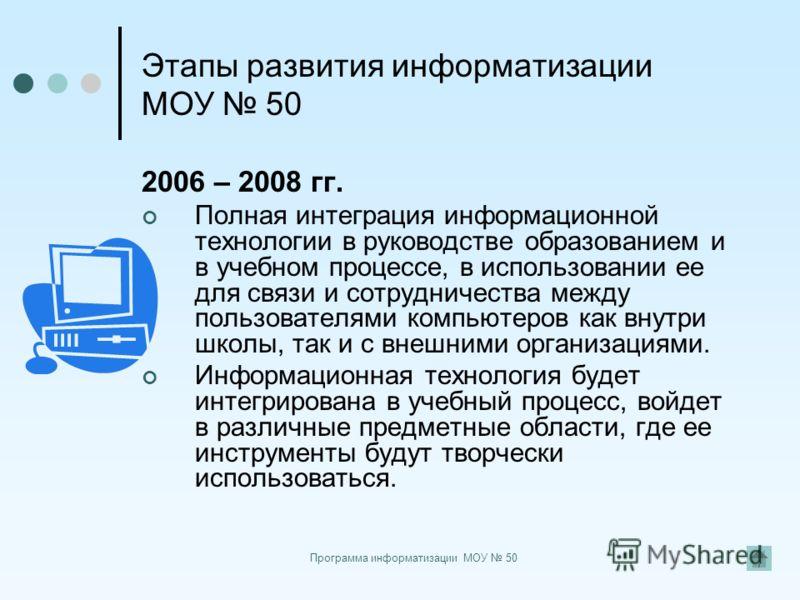 Программа информатизации МОУ 50 Этапы развития информатизации МОУ 50 2006 – 2008 гг. Полная интеграция информационной технологии в руководстве образованием и в учебном процессе, в использовании ее для связи и сотрудничества между пользователями компь