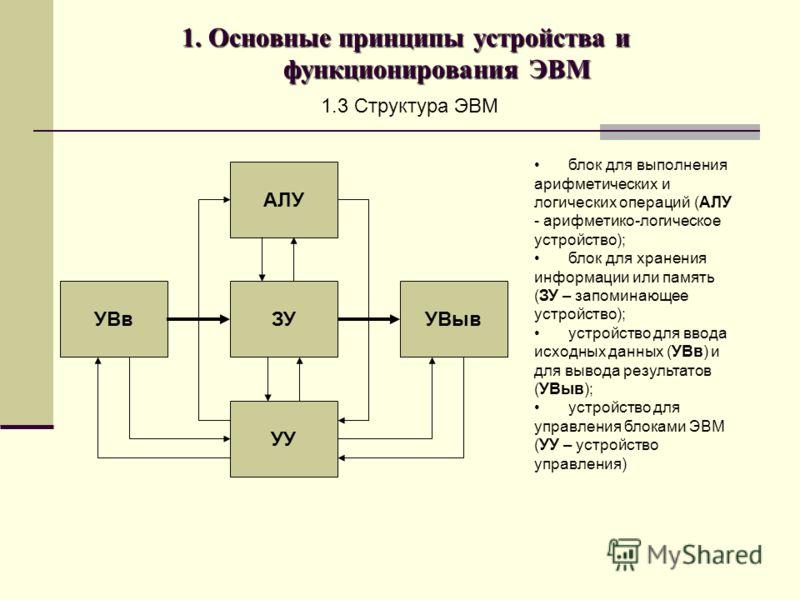 1. Основные принципы устройства и функционирования ЭВМ 1.3 Структура ЭВМ АЛУ ЗУ УУ УВвУВыв блок для выполнения арифметических и логических операций (АЛУ - арифметико-логическое устройство); блок для хранения информации или память (ЗУ – запоминающее у