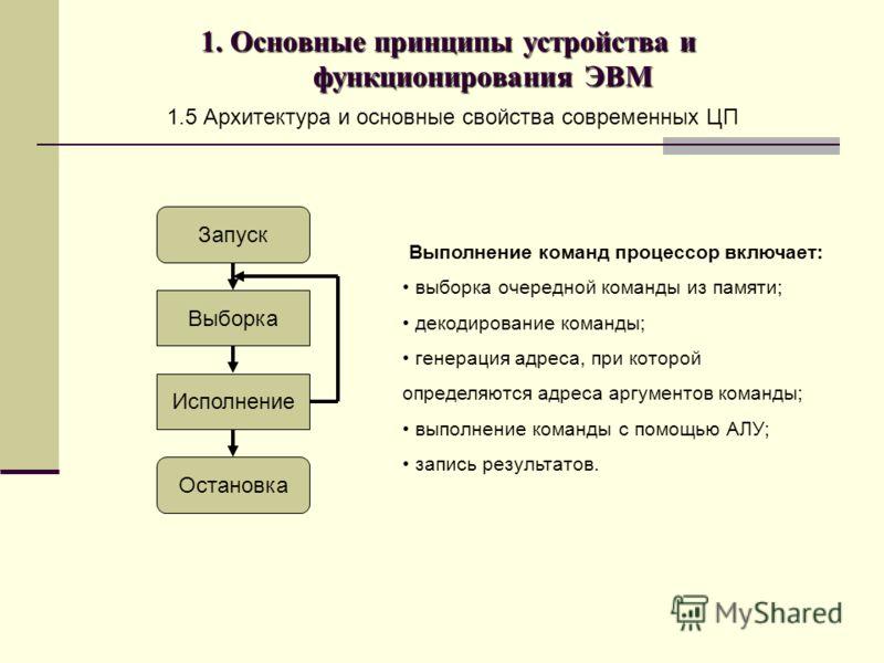 1. Основные принципы устройства и функционирования ЭВМ 1.5 Архитектура и основные свойства современных ЦП Запуск Остановка Выборка Исполнение Выполнение команд процессор включает: выборка очередной команды из памяти; декодирование команды; генерация