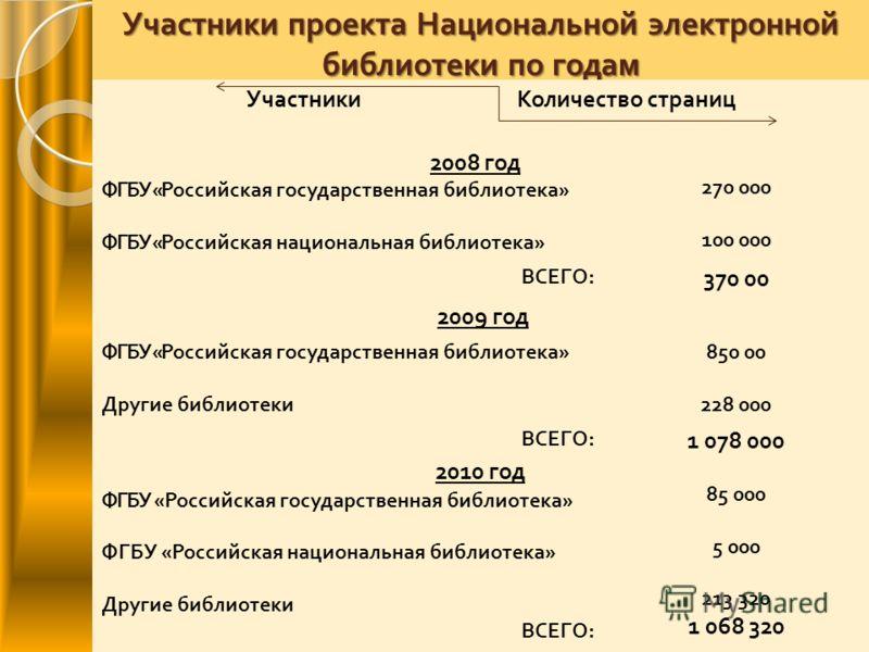 Участники проекта Национальной электронной библиотеки по годам Участники Количество страниц 2008 год ФГБУ « Российская государственная библиотека » ФГБУ « Российская национальная библиотека » 270 000 100 000 ВСЕГО : 370 00 2009 год ФГБУ « Российская