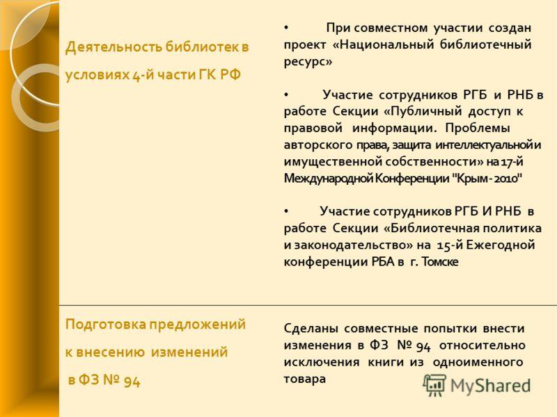 Деятельность библиотек в условиях 4- й части ГК РФ При совместном участии создан проект « Национальный библиотечный ресурс » Участие сотрудников РГБ и РНБ в работе Секции « Публичный доступ к правовой информации. Проблемы авторского права, защита инт