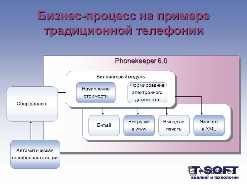 Phonekeeper 6.0 Бизнес-процесс на примере традиционной телефонии Биллинговый модуль ФормированиеэлектронногодокументаНачислениестоимости E-mailВыгрузка в www Вывод на печатьЭкспорт в XML Сбор данных Автоматическая телефонная станция