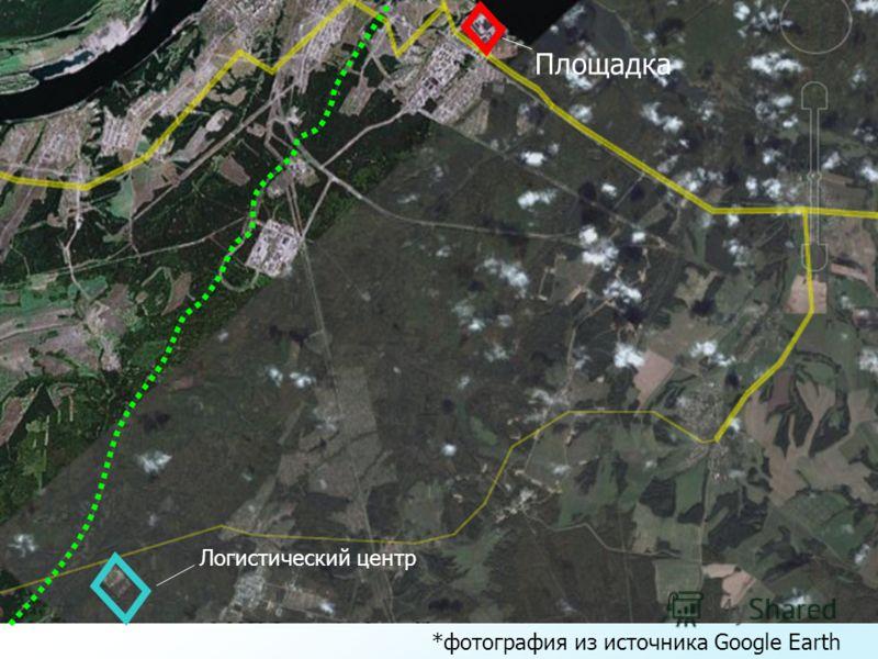 Площадка Логистический центр *фотография из источника Google Earth