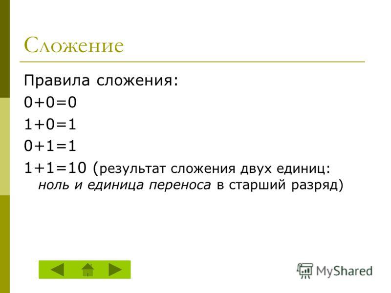 Сложение Правила сложения: 0+0=0 1+0=1 0+1=1 1+1=10 ( результат сложения двух единиц: ноль и единица переноса в старший разряд)