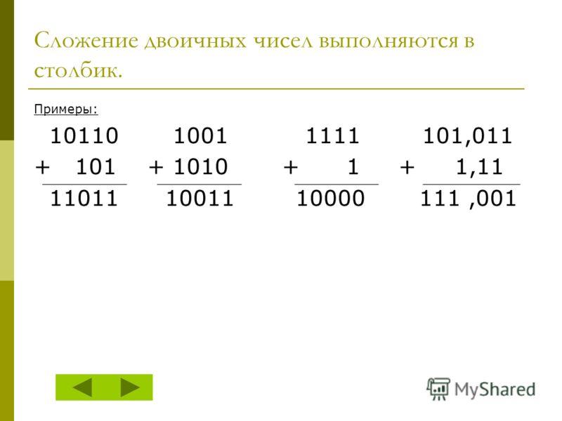 Сложение двоичных чисел выполняются в столбик. Примеры: 10110 1001 1111 101,011 + 101 + 1010 + 1 + 1,11 11011 10011 10000 111,001