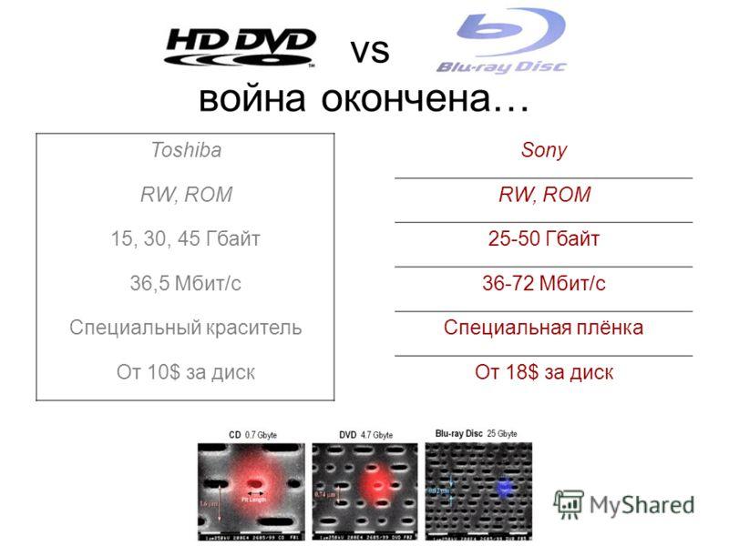 vs война окончена… ToshibaSony RW, ROM 15, 30, 45 Гбайт25-50 Гбайт 36,5 Мбит/с36-72 Мбит/с Специальный красительСпециальная плёнка От 10$ за дискОт 18$ за диск