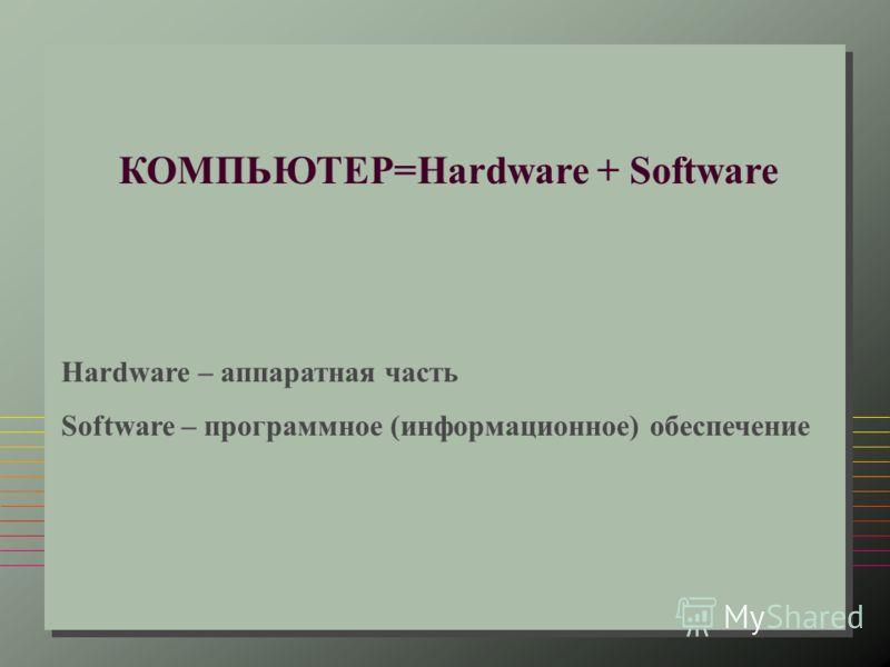 КОМПЬЮТЕР=Hardware + Software Hardware – аппаратная часть Software – программное (информационное) обеспечение