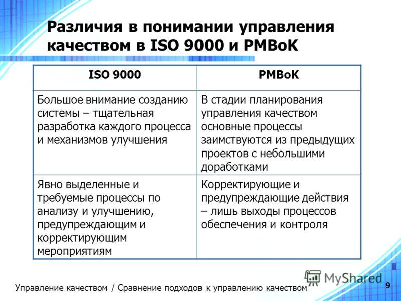 9 Различия в понимании управления качеством в ISO 9000 и PMBoK ISO 9000PMBoK Большое внимание созданию системы – тщательная разработка каждого процесса и механизмов улучшения В стадии планирования управления качеством основные процессы заимствуются и