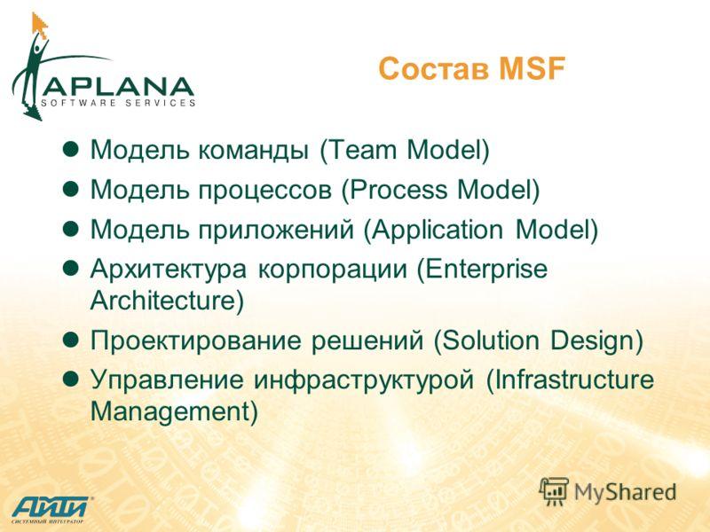 Состав MSF Модель команды (Team Model) Модель процессов (Process Model) Модель приложений (Application Model) Архитектура корпорации (Enterprise Architecture) Проектирование решений (Solution Design) Управление инфраструктурой (Infrastructure Managem