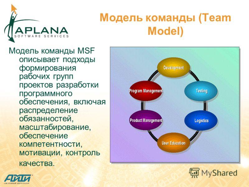 Модель команды (Team Model) Модель команды МSF описывает подходы формирования рабочих групп проектов разработки программного обеспечения, включая распределение обязанностей, масштабирование, обеспечение компетентности, мотивации, контроль качества.