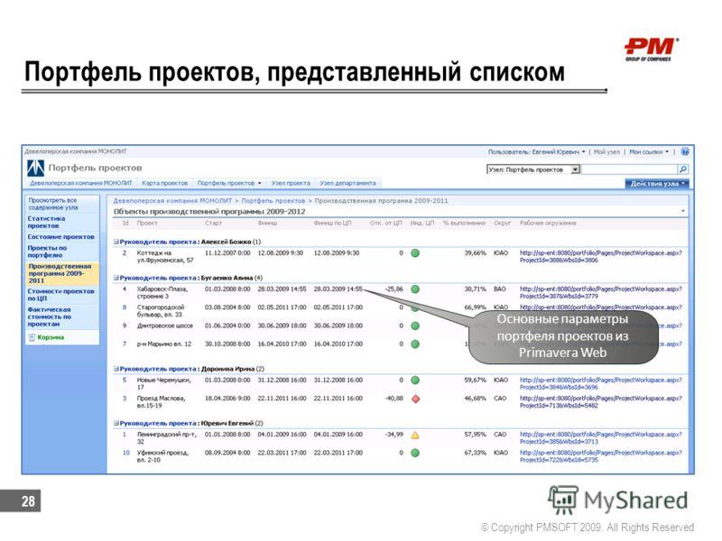 Портфель проектов, представленный списком © Copyright PMSOFT 2009. All Rights Reserved 28 Основные параметры портфеля проектов из Primavera Web