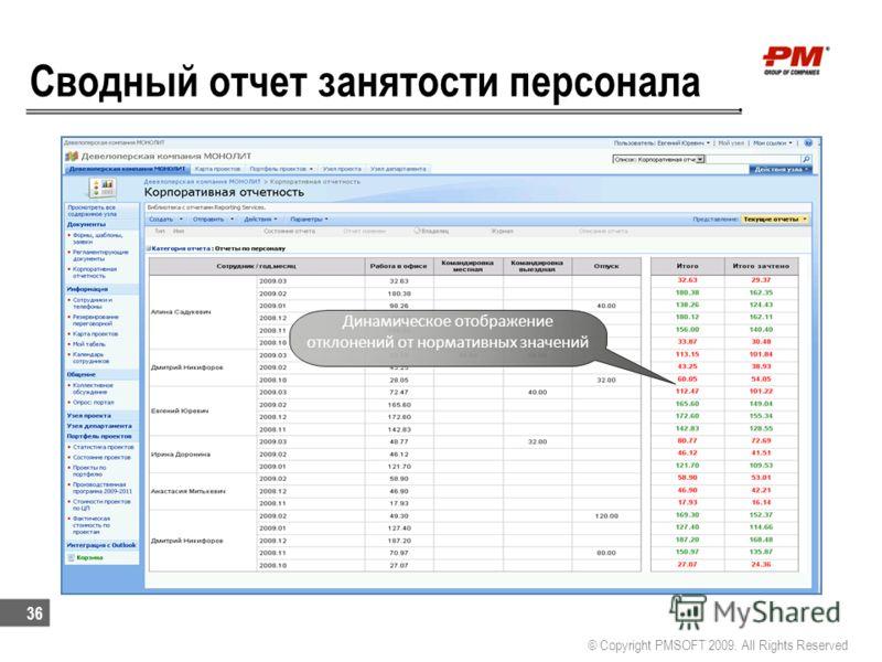 Сводный отчет занятости персонала © Copyright PMSOFT 2009. All Rights Reserved 36 Динамическое отображение отклонений от нормативных значений