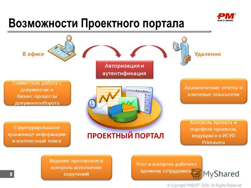 Возможности Проектного портала 8 Авторизация и аутентификация В офисеУдаленно Совместная работа с документаи и бизнес-процессы документооборота Структурированное хранилище информации и контекстный поиск Ведение протоколов и контроль исполнения поруче