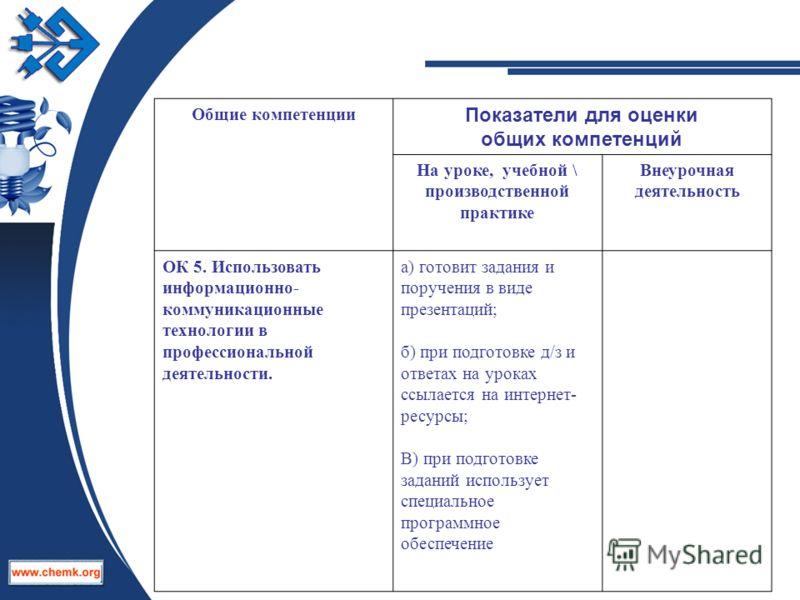 Общие компетенции Показатели для оценки общих компетенций На уроке, учебной \ производственной практике Внеурочная деятельность ОК 5. Использовать информационно- коммуникационные технологии в профессиональной деятельности. а) готовит задания и поруче