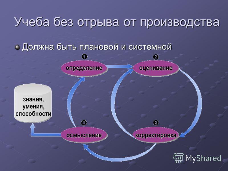 Учеба без отрыва от производства Должна быть плановой и системной