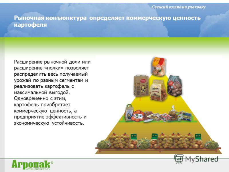 Свежий взгляд на упаковку Рыночная конъюнктура определяет коммерческую ценность картофеля Расширение рыночной доли или расширение «полки» позволяет распределить весь получаемый урожай по разным сегментам и реализовать картофель с максимальной выгодой