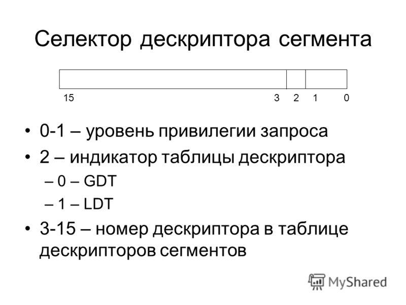 Селектор дескриптора сегмента 0-1 – уровень привилегии запроса 2 – индикатор таблицы дескриптора –0 – GDT –1 – LDT 3-15 – номер дескриптора в таблице дескрипторов сегментов 012315